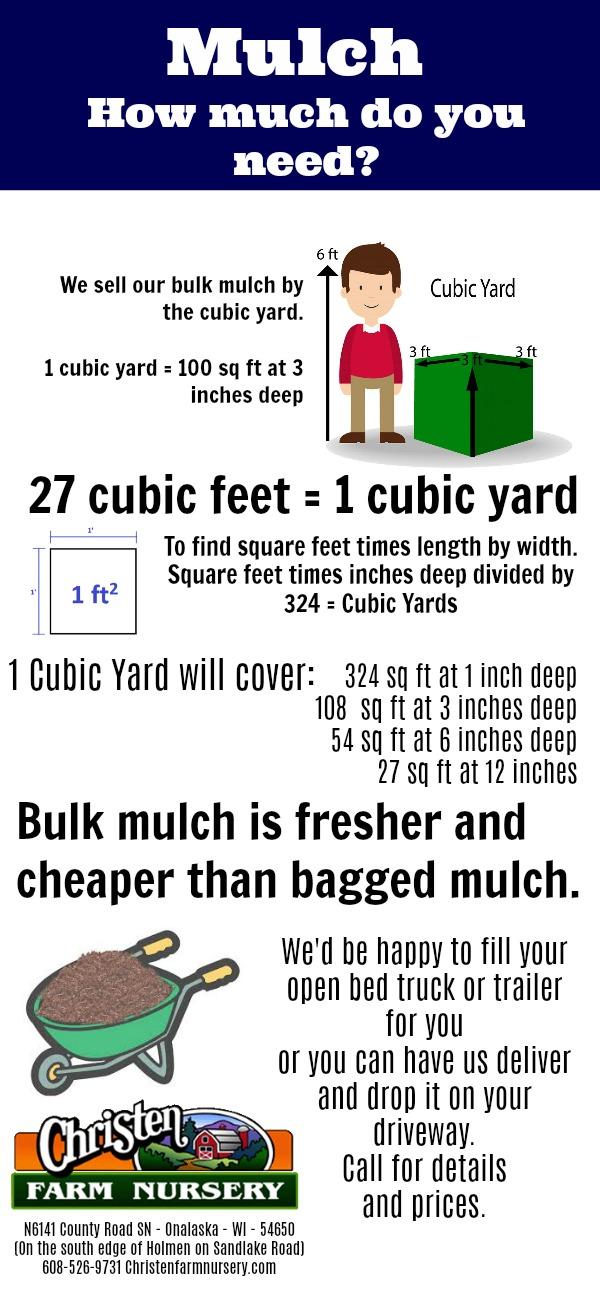 mulch-infographic.jpg